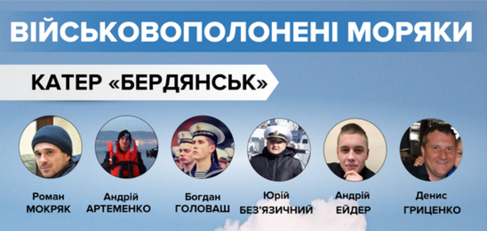 Обмін полоненими: адвокат росіян назвав чіткі терміни