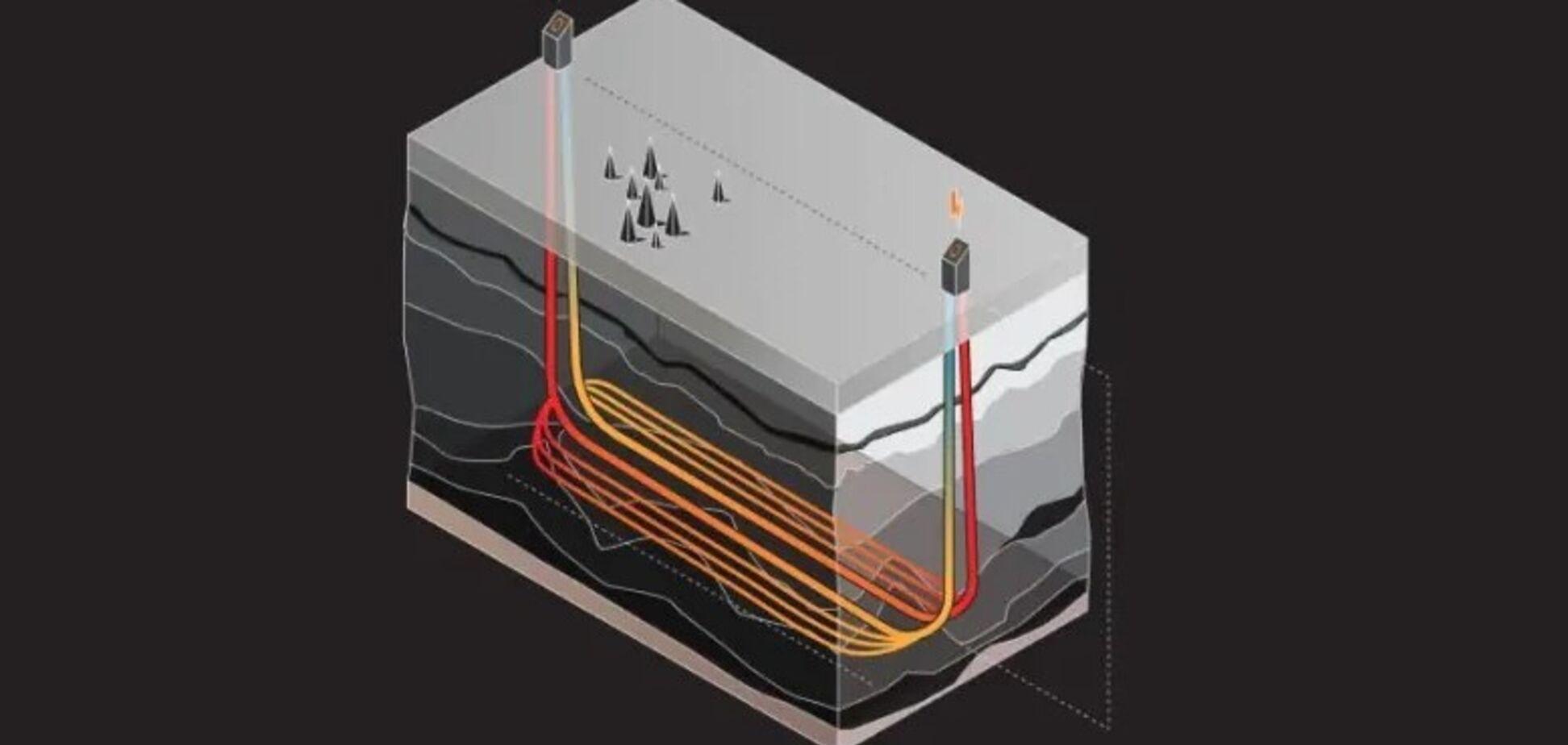 Чиста енергія: в Канаді знайшли новий спосіб використовувати ядро Землі
