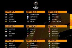 Жеребьевка Лиги Европы: все результаты