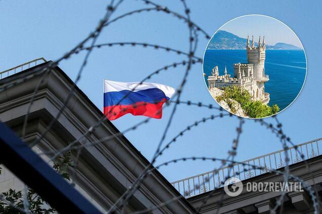 Санкції за Крим