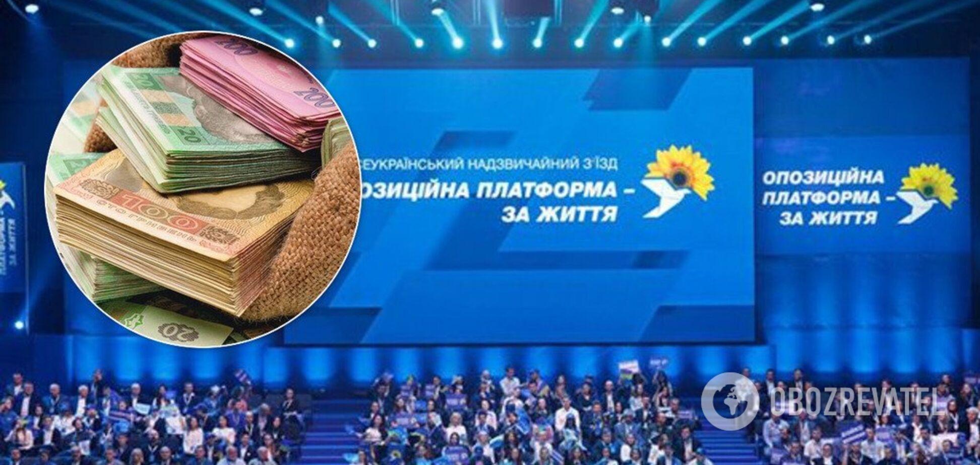 Мільйони з окупованого Донецька та від криміналу: стали відомі спонсори ОПЗЖ