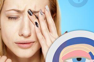 Глаукома: причини виникнення та основні симптоми, способи лікування захворювання