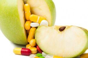 Авитаминоз: причини виникнення та основні симптоми, способи лікування захворювання