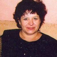 Варвара Ніконенко