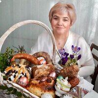 Галина Наливайко
