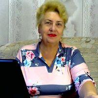 Світлана Чернова