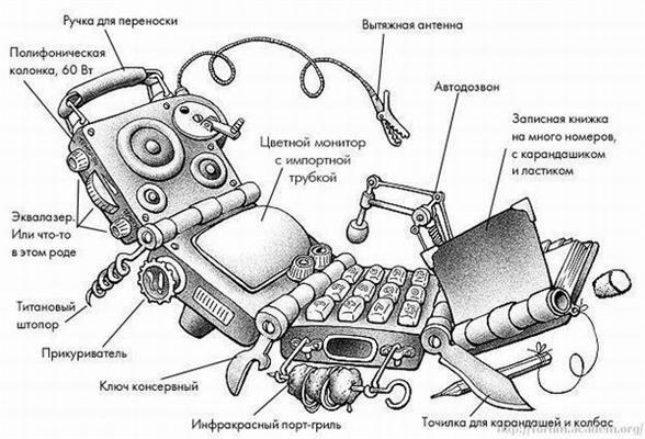 """Устройство ультрамодного телефона """"Vertu"""""""