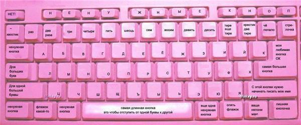 Клавіатура для блондинок. Купуйте своїй дівчинці. ФОТО