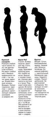 Класифікація чоловіків. Їх усього 9 видів. Який ваш? ФОТО