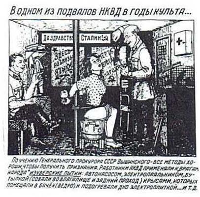 Як проводили тортури в застренках НКВС. ФОТО
