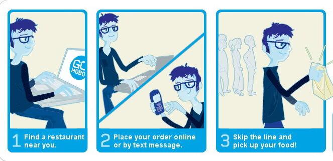 Еду в ресторане можно будет заказать по SMS