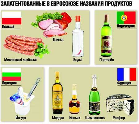 Украина останется без пиццы, йогурта и коньяка
