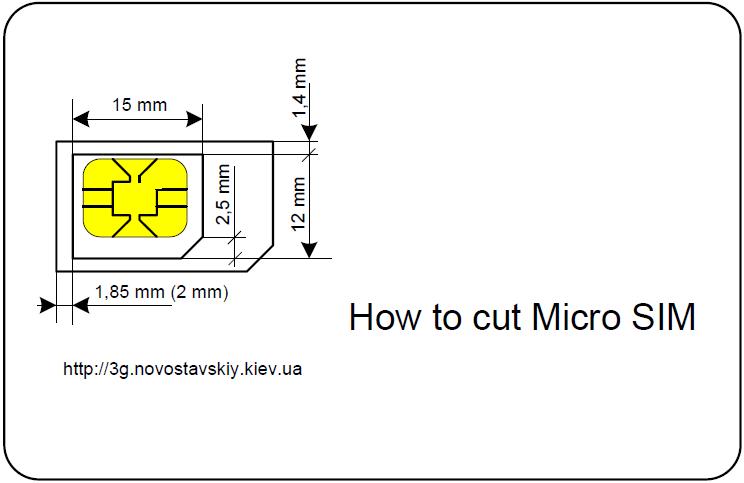 Как сделать микросим для iphone фото 999