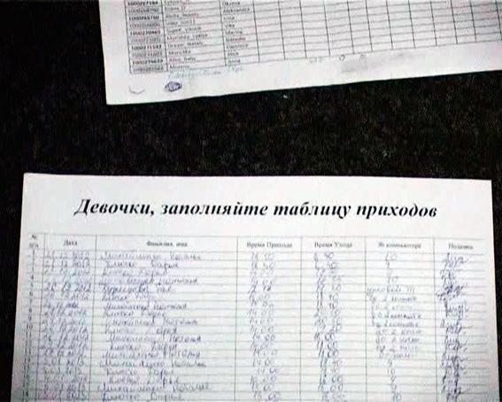 В Луганске разоблачили интернет-порностудию для иностранцев