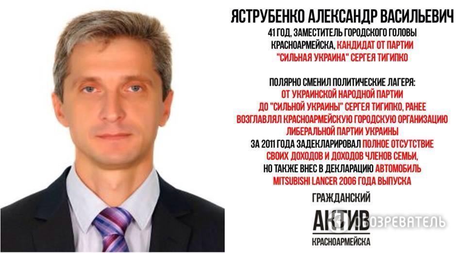 Выборы в прифронтовой полосе. Кто идет по мажоритарке в Донецкой области
