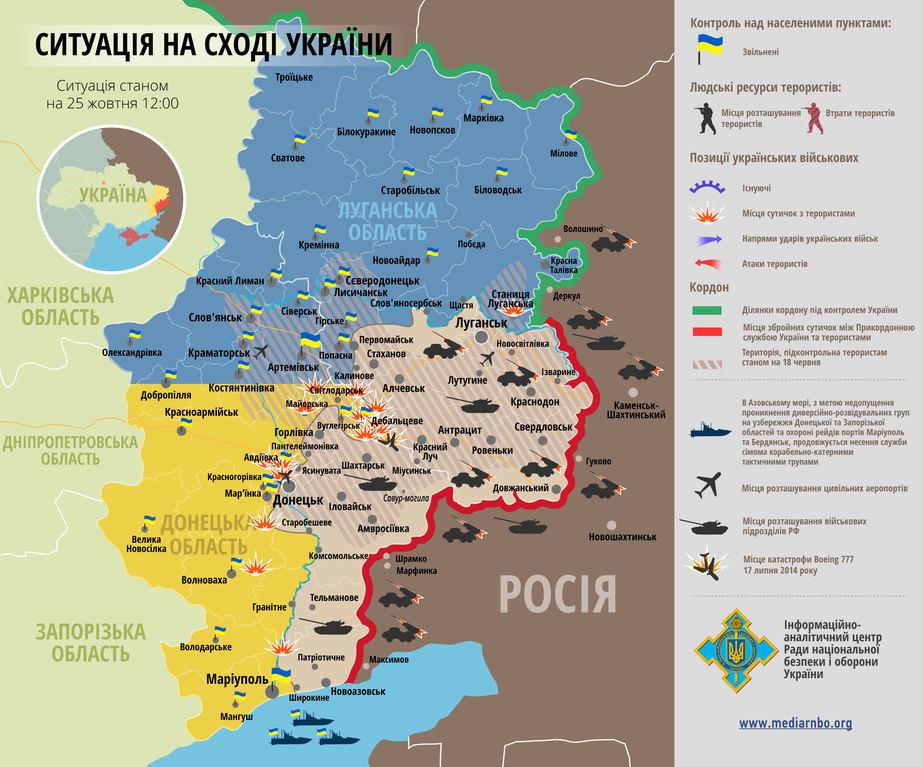 Боевики передислоцировались в районе Дебальцево и донецкого аэропорта: карта АТО