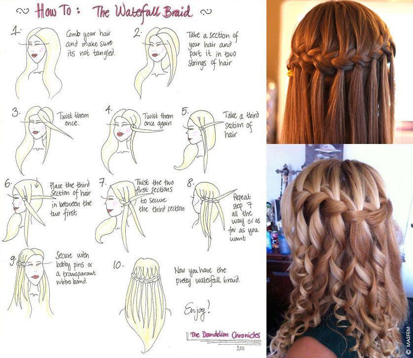 красивые косы с инструкцией как плести картинки фото-работы поистине