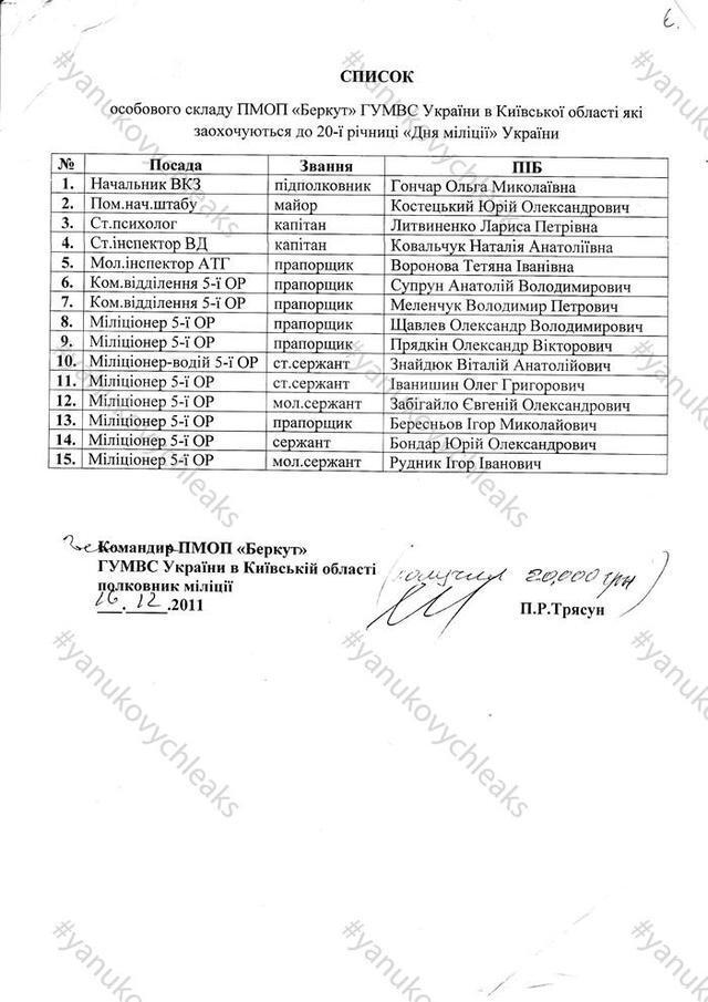 """У Януковича нашли документ о финансовом """"поощрении"""" беркутовцев"""