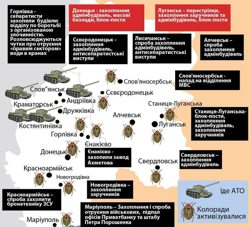 В Донбассе появились новые очаги терроризма. Инфографика