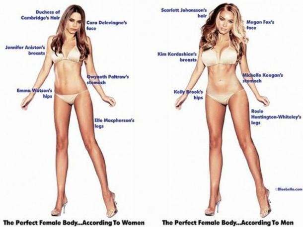 Роскошное женское тело смотреть