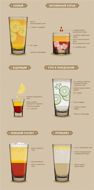 Как приготовить напитки, спасающие от похмелья. Инфографика