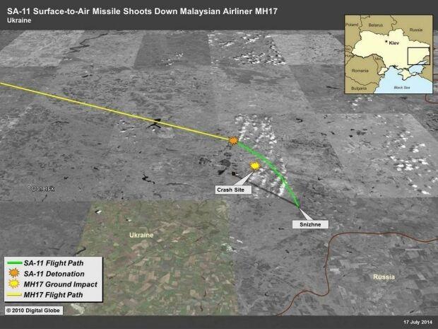 США показали траекторию полета сбившей Boeing-777 ракеты