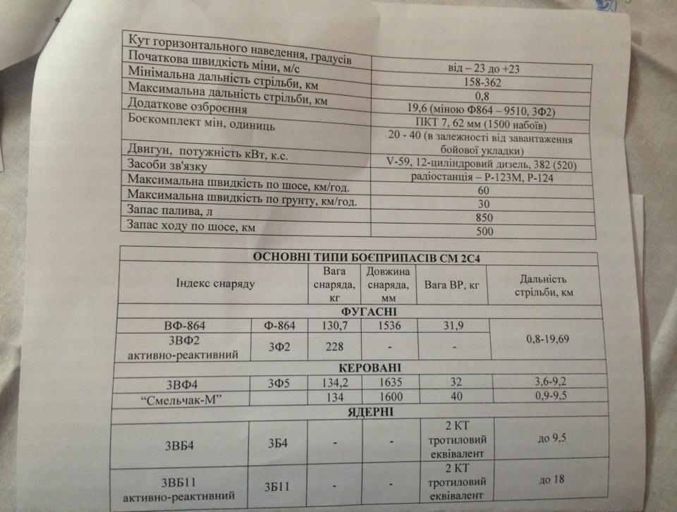 Гелетей рассказал о применении РФ на Донбассе тактического ядерного оружия
