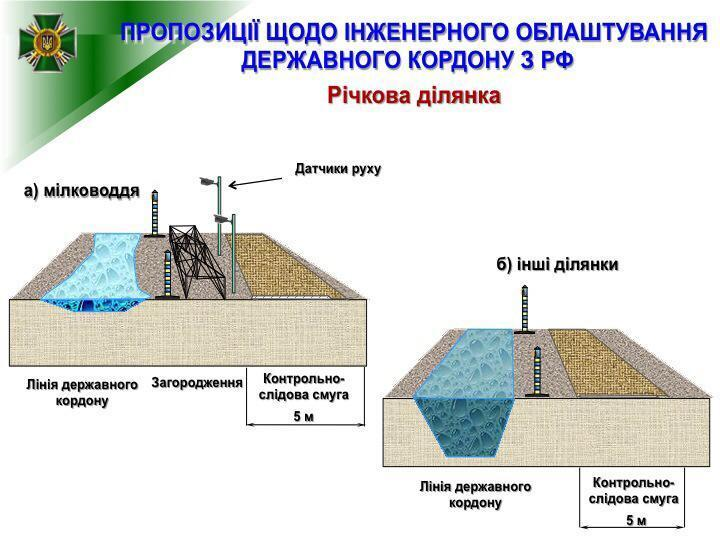 """Кабмин утвердил проект """"Стена"""" по обустройству границы с Россией"""