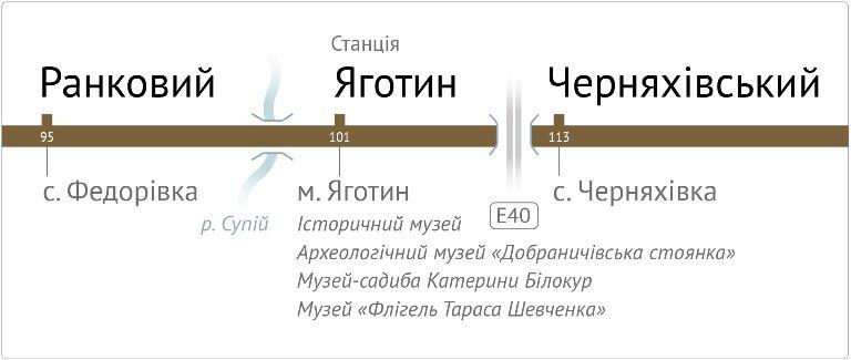 Опубликована новая схема киевской городской электрички