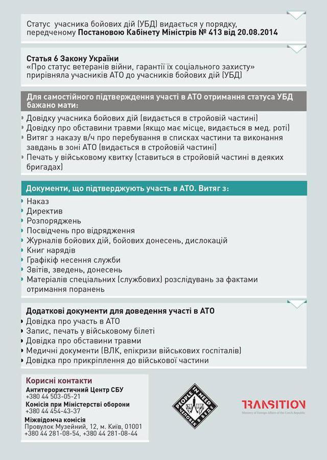 Разработана памятка для военных, которая объясняет, как получить статус участника АТО. Инфографика