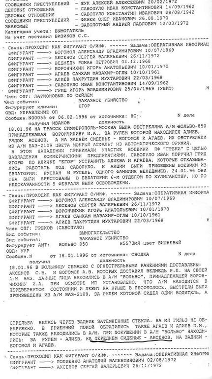 """У мережі опублікували """"послужний список"""" Аксьонова з вбивств і здирництва"""