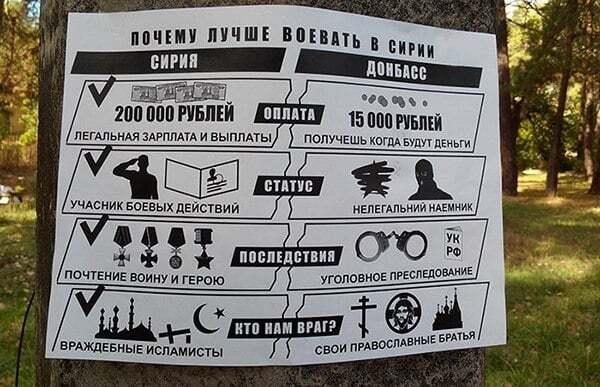 """Куча денег и статус: террористов """"ДНР"""" позвали в Сирию"""