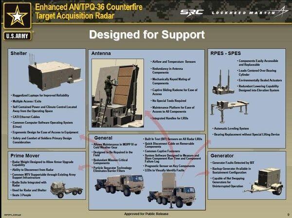 У Мережі опубліковані фото і відео контрбатарейних радарів США для України