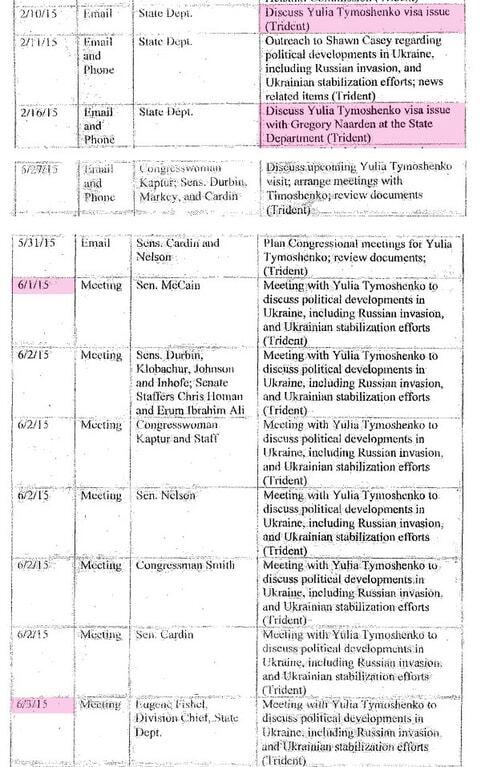 """Лобісти Тимошенко """"качали"""" гроші з комбінатів Фірташа: опубліковано документ"""