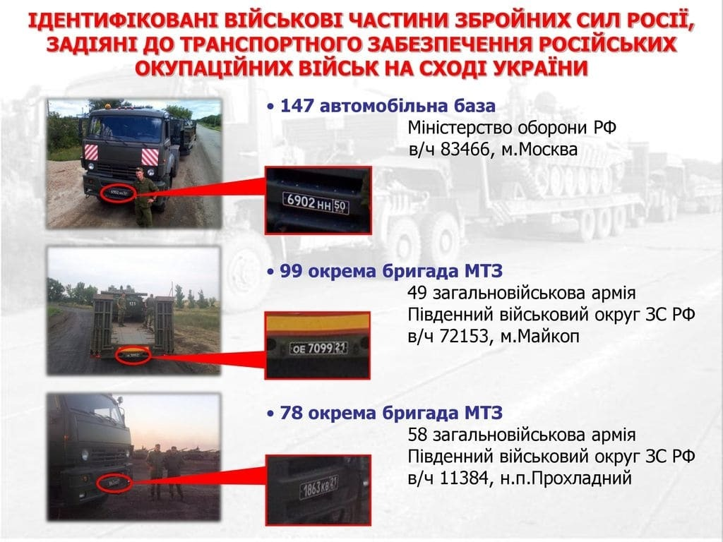 Українська розвідка детально описала причетність Росії до війни на Донбасі: інфографіка