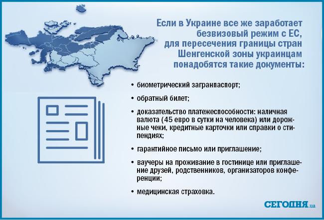 Безвизовый режим с ЕС: что даст украинцам отмена виз. Инфографика