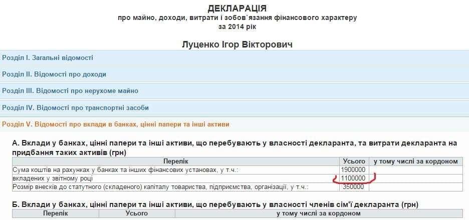 Стосовно декларацій народного депутата Ігоря Луценка