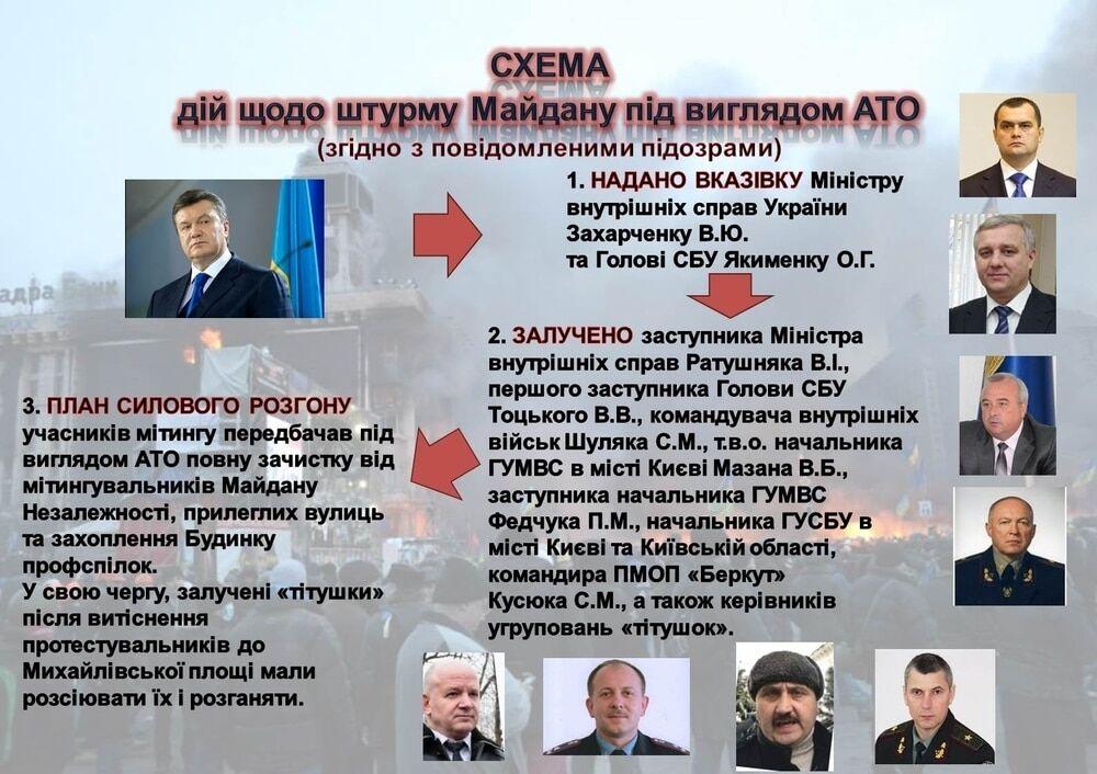 """Кати Майдану: опубліковані фото всіх """"беркутівців"""", причетних до розстрілів активістів"""