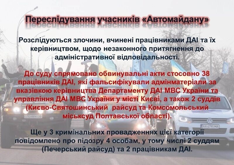 Опубліковано звіт ГПУ по розслідуваннях злочинів проти Майдану. Інфографіка