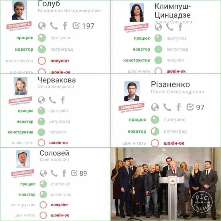"""Блогер знайшов популістів у """"Антикорупційній платформі"""" БПП: інфографіка"""