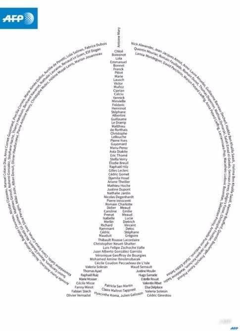 Теракты в Париже: из имен жертв трагедии образовали Эйфелеву башню