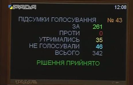 Рада приняла скандальный Закон о госслужбе: что ждет украинских чиновников