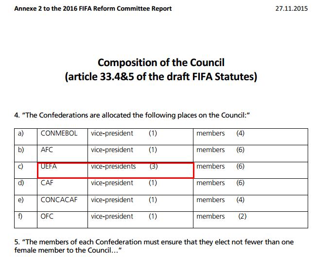 Суркис идет на выборы ФИФА