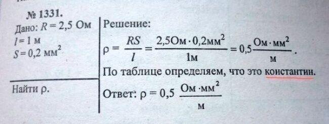 22 сумасшедших ляпа из российских школьных учебников