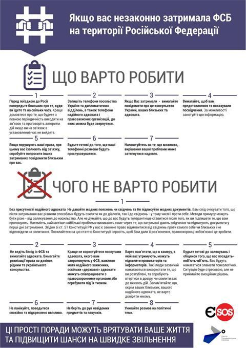 Що робити, якщо ви потрапили в руки ФСБ: інструкція для українців