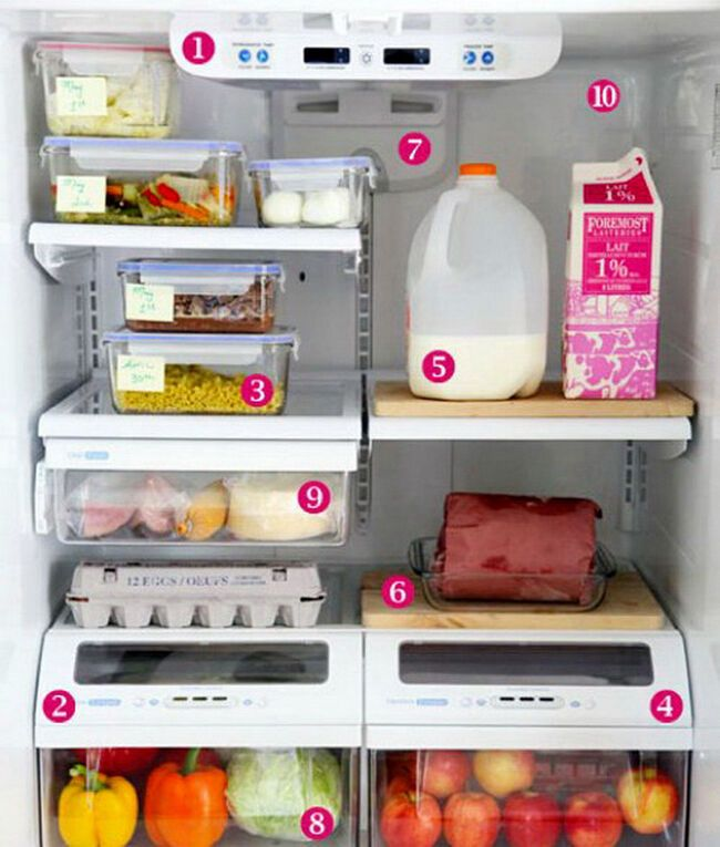 10 способов, которые продлят срок хранения продуктов