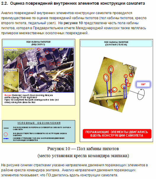"""""""Це був БУК-М1"""": у ЗМІ потрапив звіт російських інженерів з MH17"""