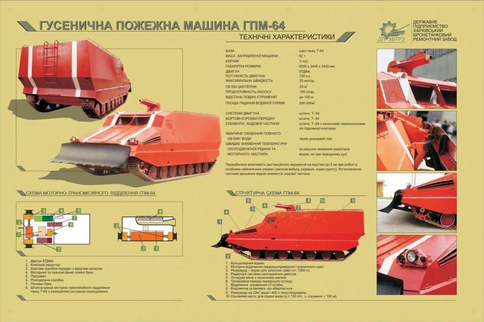 Пожар на нефтебазе в Василькове решили тушить танками