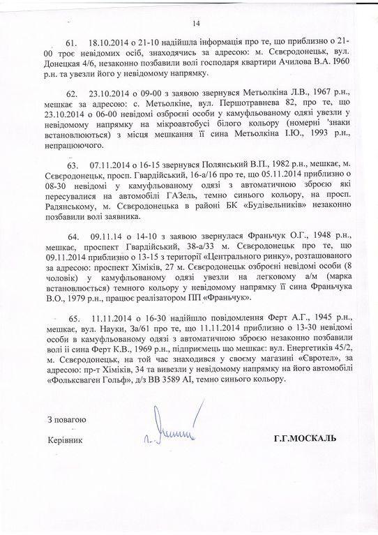 """Москаль подал в ГПУ список преступлений """"Айдара"""": документ"""