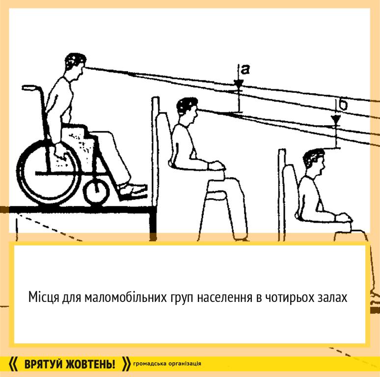 У київському кінотеатрі з'являться місця для глядачів на візках